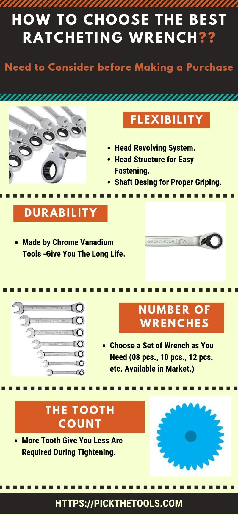 How to choose the best ratcheting wrench (1)
