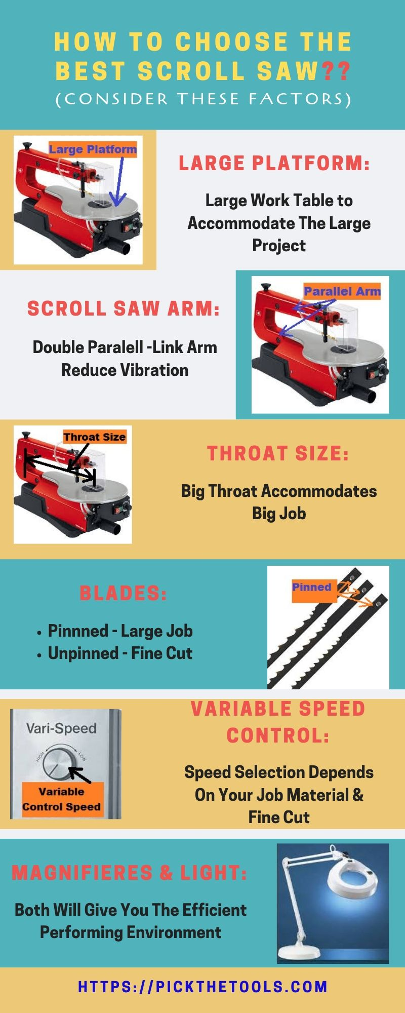 how to choose the best scroll saw