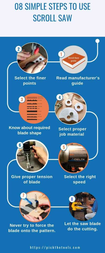 scroll saw user guide infograph